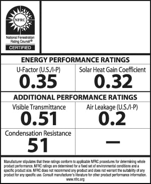 Energy efficient ratings replacement windows